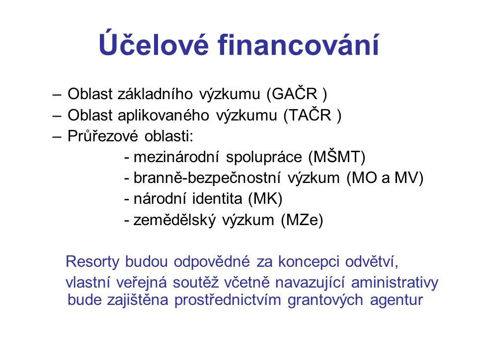 Účelové financování –Oblast základního výzkumu (GAČR ) –Oblast aplikovaného výzkumu (TAČR ) –Průřezové oblasti: - mezinárodní spolupráce (MŠMT) - branně-bezpečnostní výzkum (MO a MV) - národní identita (MK) - zemědělský výzkum (MZe) Resorty budou odpovědné za koncepci odvětví, vlastní veřejná soutěž včetně navazující aministrativy bude zajištěna prostřednictvím grantových agentur