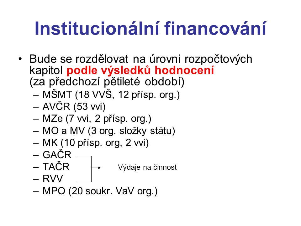Institucionální financování Bude se rozdělovat na úrovni rozpočtových kapitol podle výsledků hodnocení (za předchozí pětileté období) –MŠMT (18 VVŠ, 12 přísp.
