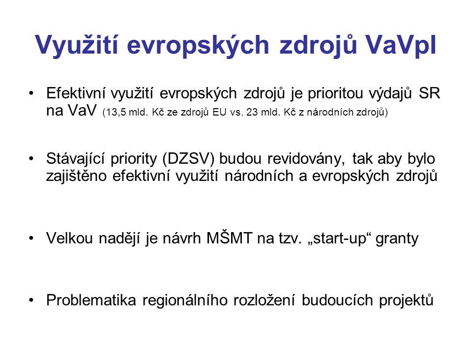 Využití evropských zdrojů VaVpI Efektivní využití evropských zdrojů je prioritou výdajů SR na VaV (13,5 mld.