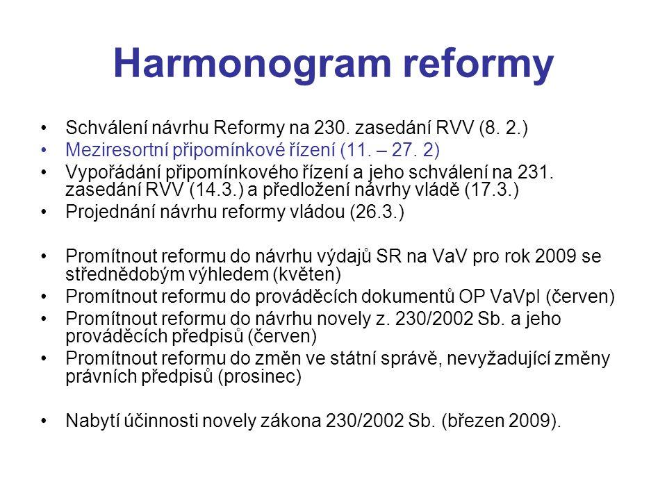 Harmonogram reformy Schválení návrhu Reformy na 230.