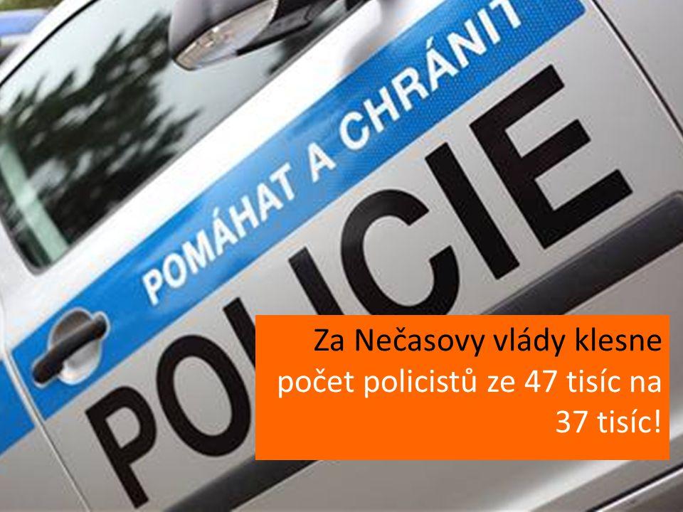 Za Nečasovy vlády klesne počet policistů ze 47 tisíc na 37 tisíc!