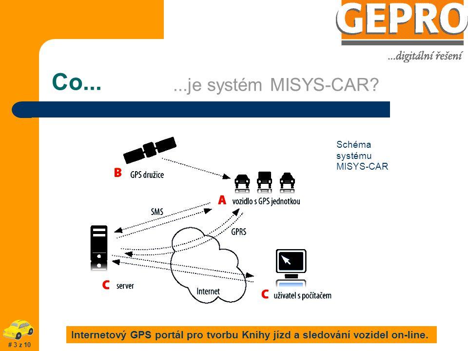 Otázky. Co je systém MISYS-CAR. Kdo ho využije. Proč si ho pořídit.