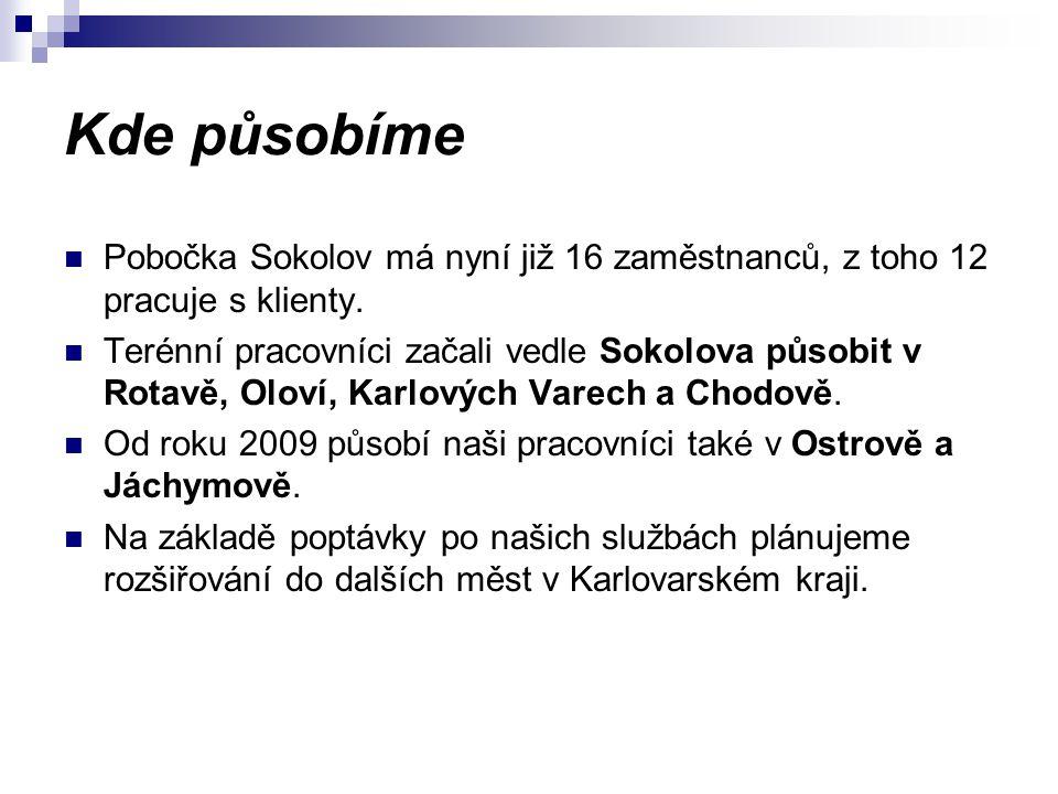 Kde působíme Pobočka Sokolov má nyní již 16 zaměstnanců, z toho 12 pracuje s klienty. Terénní pracovníci začali vedle Sokolova působit v Rotavě, Oloví