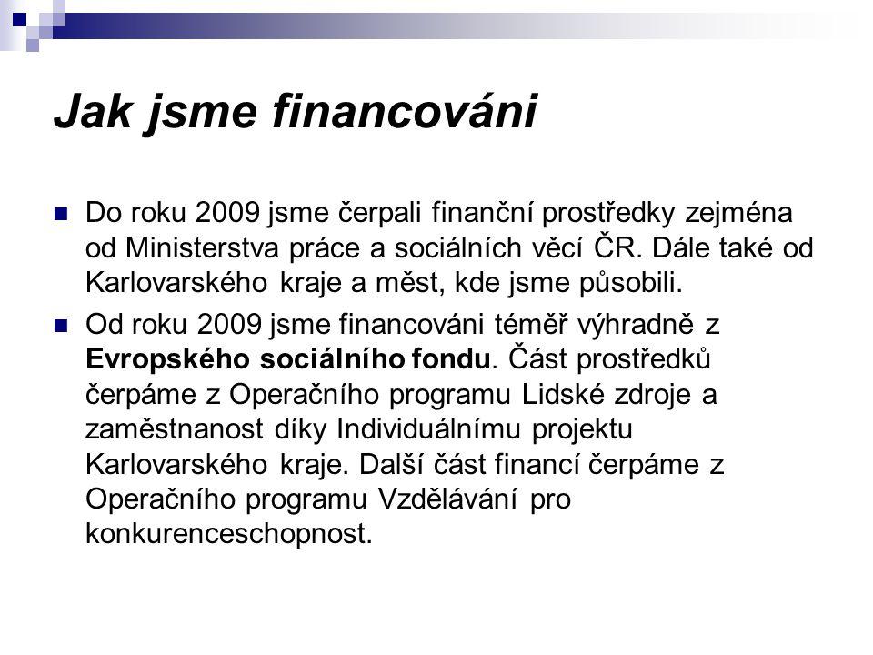 Jak jsme financováni Do roku 2009 jsme čerpali finanční prostředky zejména od Ministerstva práce a sociálních věcí ČR. Dále také od Karlovarského kraj