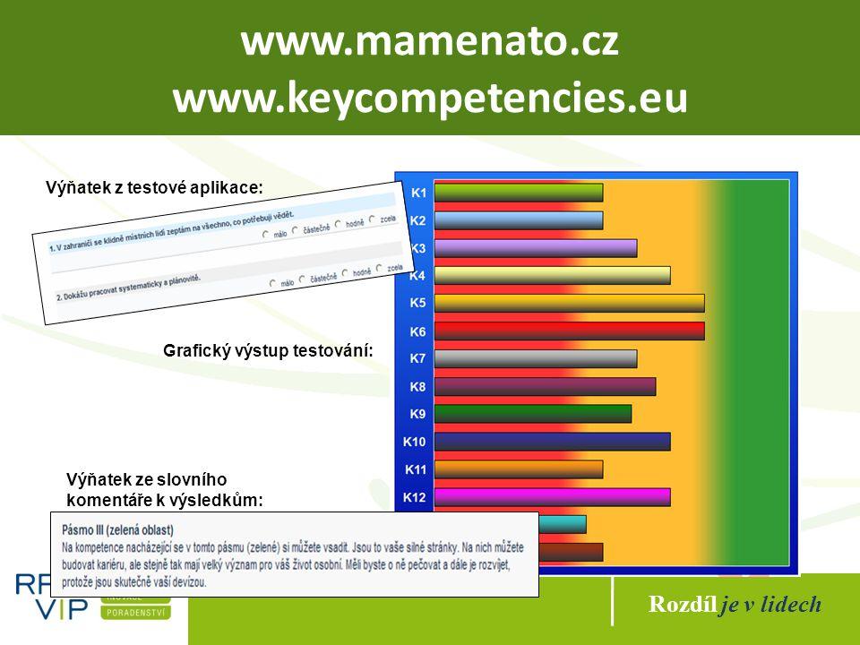Rozdíl je v lidech www.mamenato.cz www.keycompetencies.eu Výňatek z testové aplikace: Výňatek ze slovního komentáře k výsledkům: Grafický výstup testování: