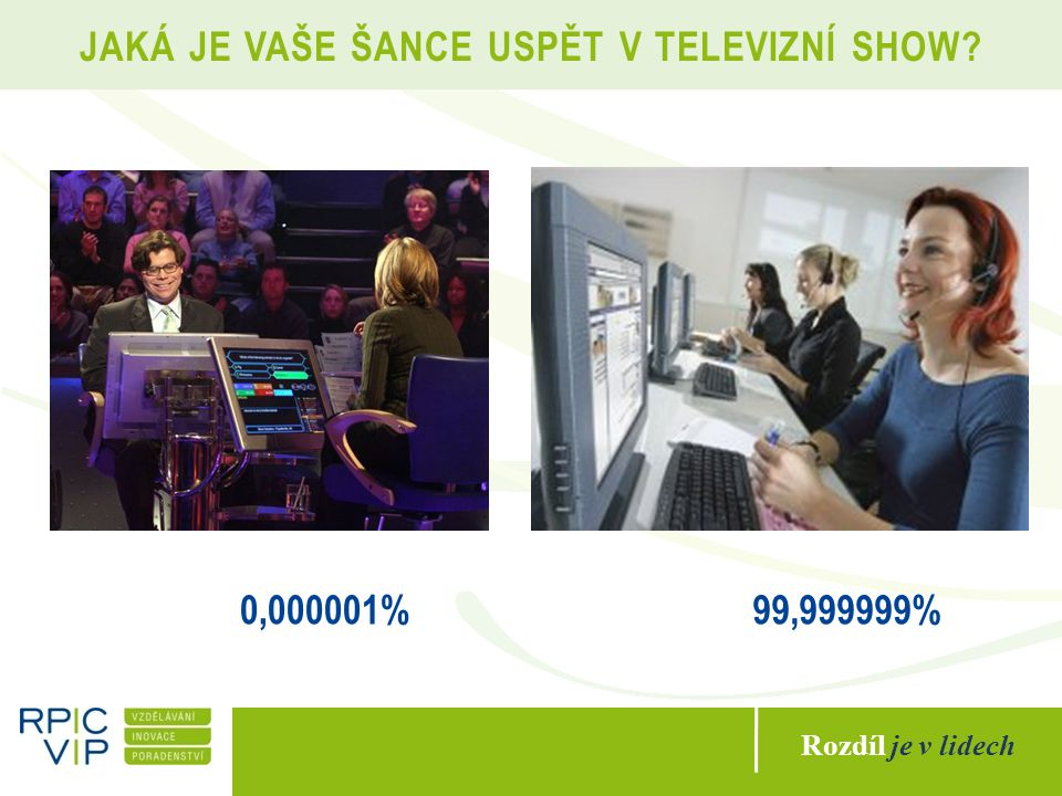 Rozdíl je v lidech JAKÁ JE VAŠE ŠANCE USPĚT V TELEVIZNÍ SHOW? 0,000001%99,999999%