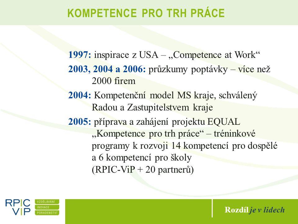 """Rozdíl je v lidech KOMPETENCE PRO TRH PRÁCE 1997: inspirace z USA – """"Competence at Work 2003, 2004 a 2006: průzkumy poptávky – více než 2000 firem 2004: Kompetenční model MS kraje, schválený Radou a Zastupitelstvem kraje 2005: příprava a zahájení projektu EQUAL """"Kompetence pro trh práce – tréninkové programy k rozvoji 14 kompetencí pro dospělé a 6 kompetencí pro školy (RPIC-ViP + 20 partnerů)"""
