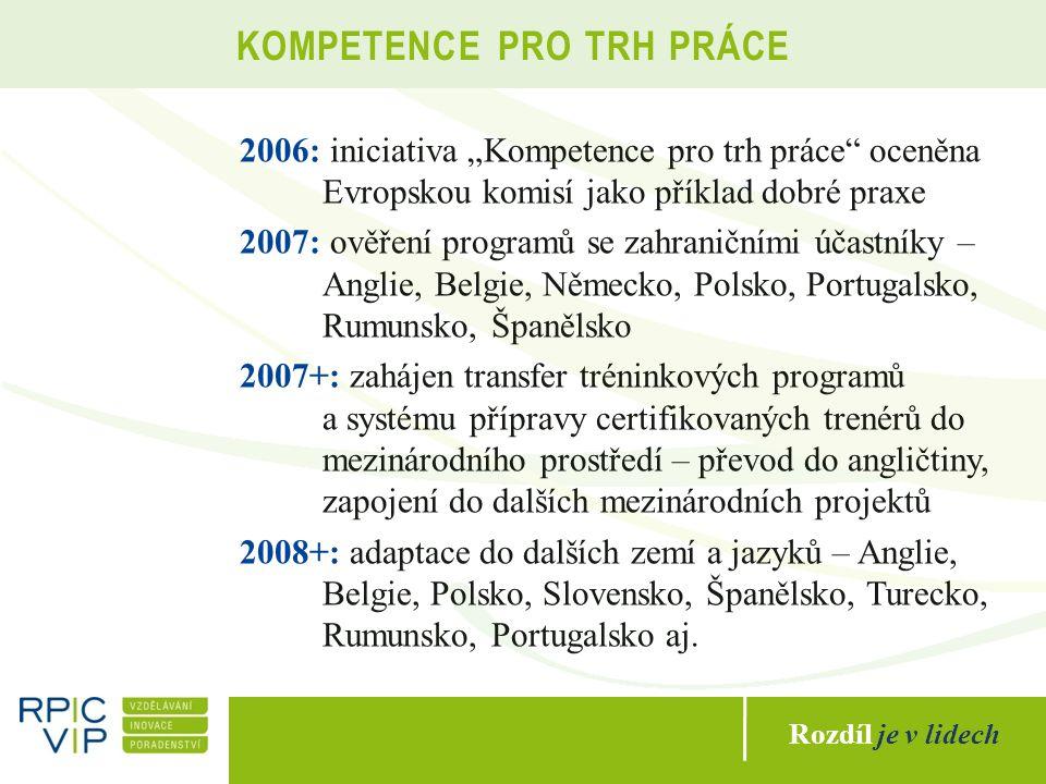 """Rozdíl je v lidech KOMPETENCE PRO TRH PRÁCE 2006: iniciativa """"Kompetence pro trh práce oceněna Evropskou komisí jako příklad dobré praxe 2007: ověření programů se zahraničními účastníky – Anglie, Belgie, Německo, Polsko, Portugalsko, Rumunsko, Španělsko 2007+: zahájen transfer tréninkových programů a systému přípravy certifikovaných trenérů do mezinárodního prostředí – převod do angličtiny, zapojení do dalších mezinárodních projektů 2008+: adaptace do dalších zemí a jazyků – Anglie, Belgie, Polsko, Slovensko, Španělsko, Turecko, Rumunsko, Portugalsko aj."""