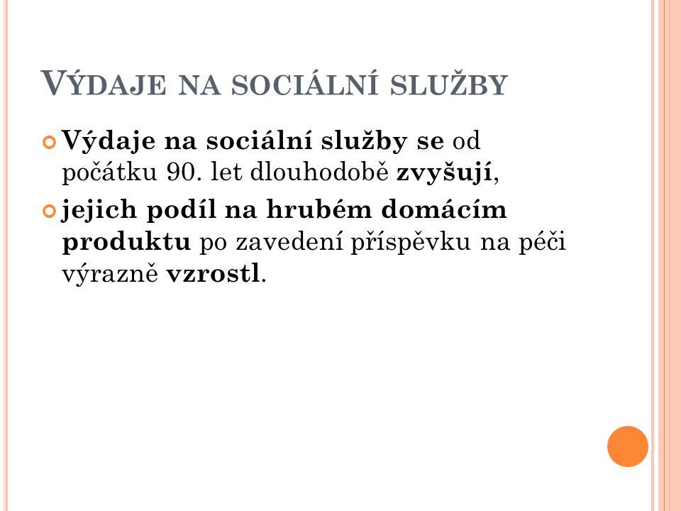 V ÝDAJE NA SOCIÁLNÍ SLUŽBY Výdaje na sociální služby se od počátku 90.