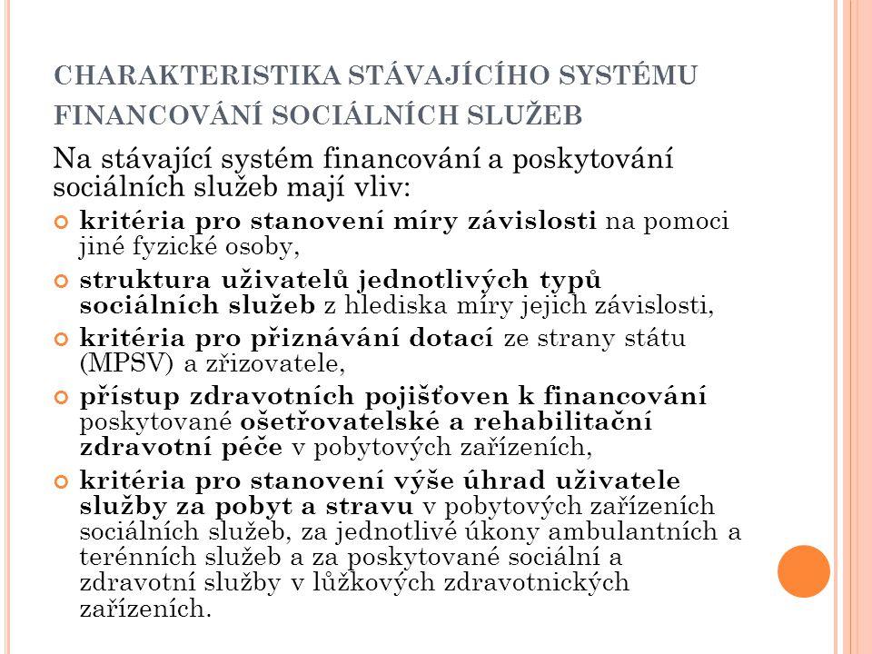 CHARAKTERISTIKA STÁVAJÍCÍHO SYSTÉMU FINANCOVÁNÍ SOCIÁLNÍCH SLUŽEB Na stávající systém financování a poskytování sociálních služeb mají vliv: kritéria pro stanovení míry závislosti na pomoci jiné fyzické osoby, struktura uživatelů jednotlivých typů sociálních služeb z hlediska míry jejich závislosti, kritéria pro přiznávání dotací ze strany státu (MPSV) a zřizovatele, přístup zdravotních pojišťoven k financování poskytované ošetřovatelské a rehabilitační zdravotní péče v pobytových zařízeních, kritéria pro stanovení výše úhrad uživatele služby za pobyt a stravu v pobytových zařízeních sociálních služeb, za jednotlivé úkony ambulantních a terénních služeb a za poskytované sociální a zdravotní služby v lůžkových zdravotnických zařízeních.