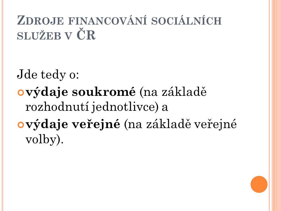 Z DROJE FINANCOVÁNÍ SOCIÁLNÍCH SLUŽEB V ČR Jde tedy o: výdaje soukromé (na základě rozhodnutí jednotlivce) a výdaje veřejné (na základě veřejné volby)