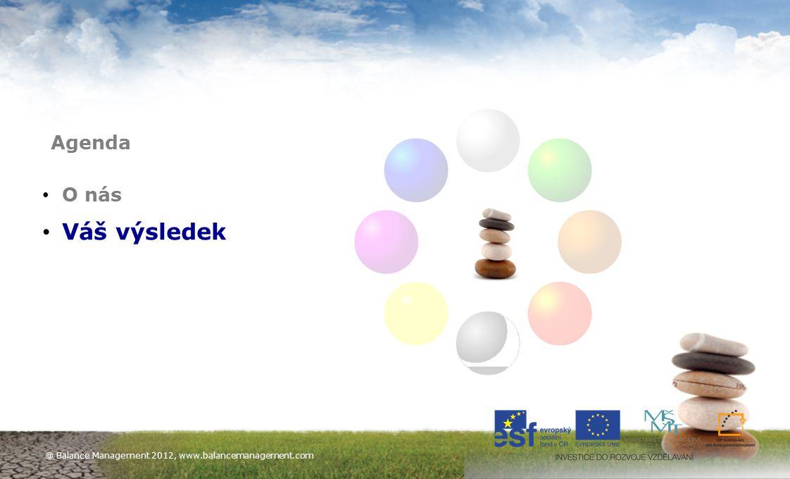 14 O nás Váš výsledek Agenda @ Balance Management 2012, www.balancemanagement.com
