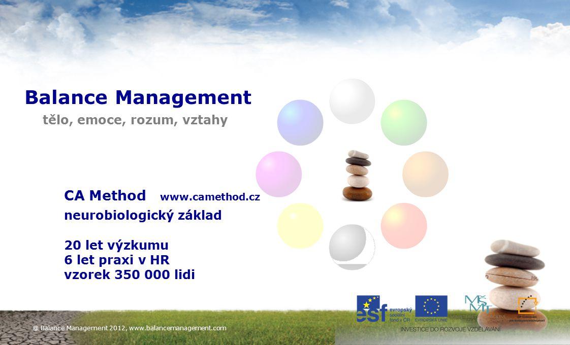 7 Balance Management tělo, emoce, rozum, vztahy CA Method www.camethod.cz neurobiologický základ 20 let výzkumu 6 let praxi v HR vzorek 350 000 lidi @