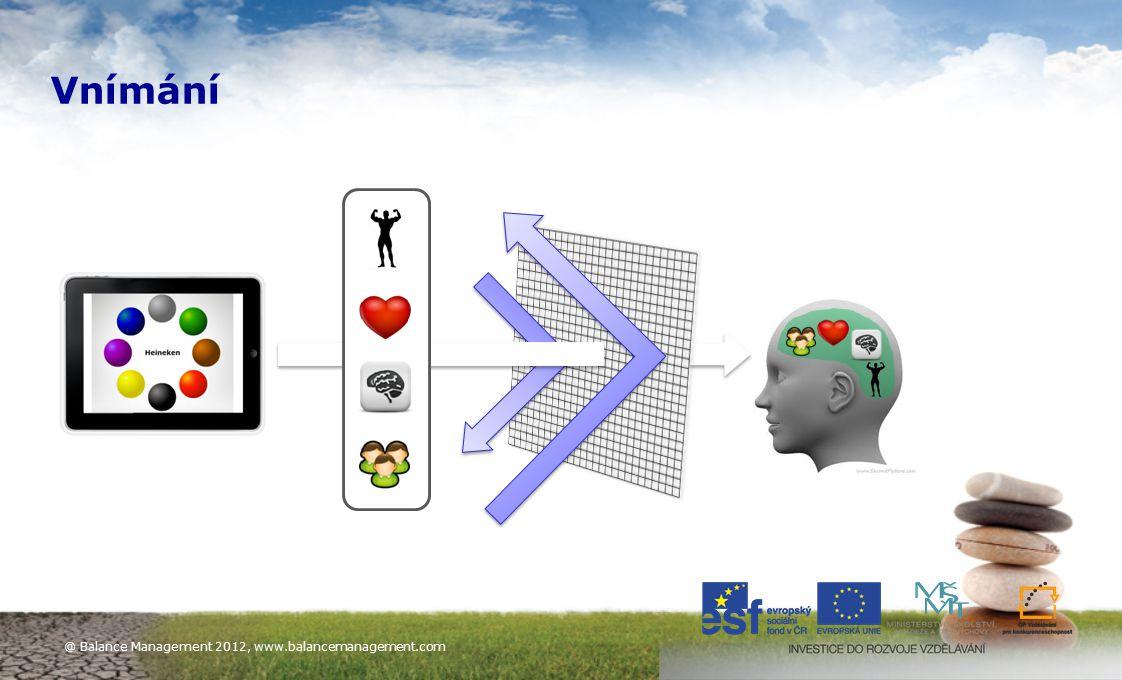 Balance Management tělo, emoce, rozum, vztahy Jaké komunikační klima spoluvytvářím.