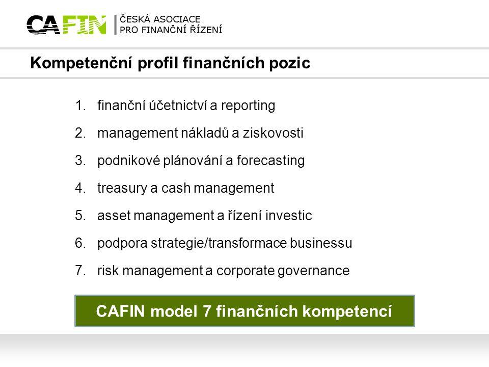 Kompetenční profil finančních pozic 1. finanční účetnictví a reporting 2. management nákladů a ziskovosti 3. podnikové plánování a forecasting 4. trea