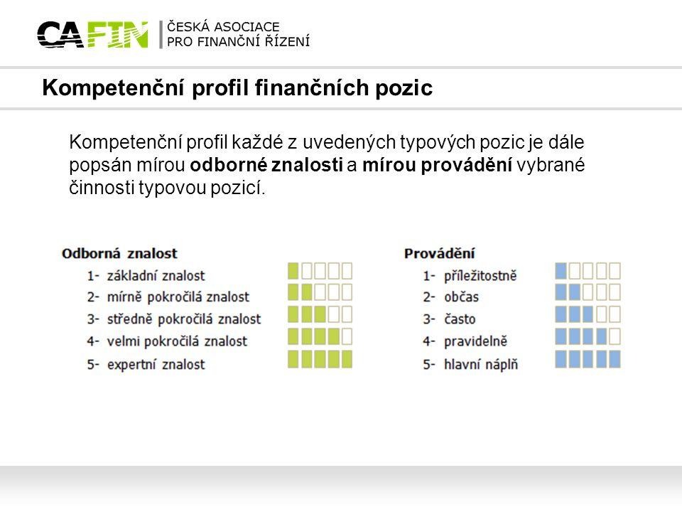 Kompetenční profil finančních pozic Kompetenční profil každé z uvedených typových pozic je dále popsán mírou odborné znalosti a mírou provádění vybran
