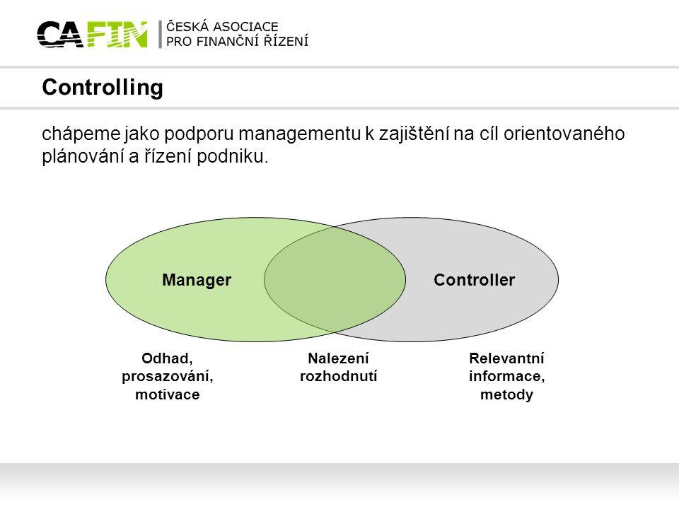 Controlling Controller Nalezení rozhodnutí Odhad, prosazování, motivace Relevantní informace, metody chápeme jako podporu managementu k zajištění na c