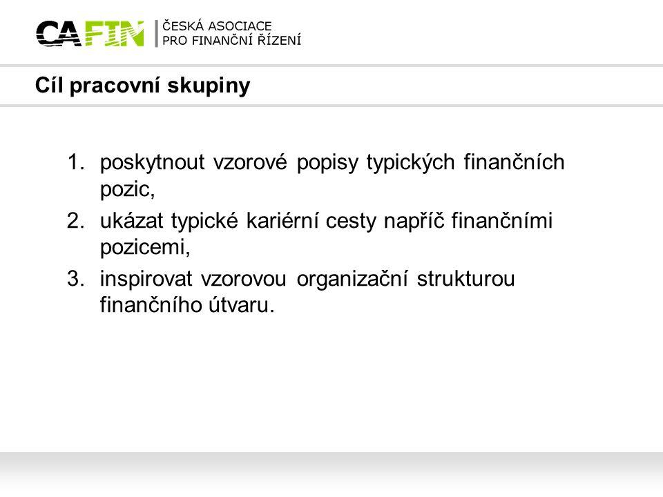 Cíl pracovní skupiny 1.poskytnout vzorové popisy typických finančních pozic, 2.ukázat typické kariérní cesty napříč finančními pozicemi, 3.inspirovat