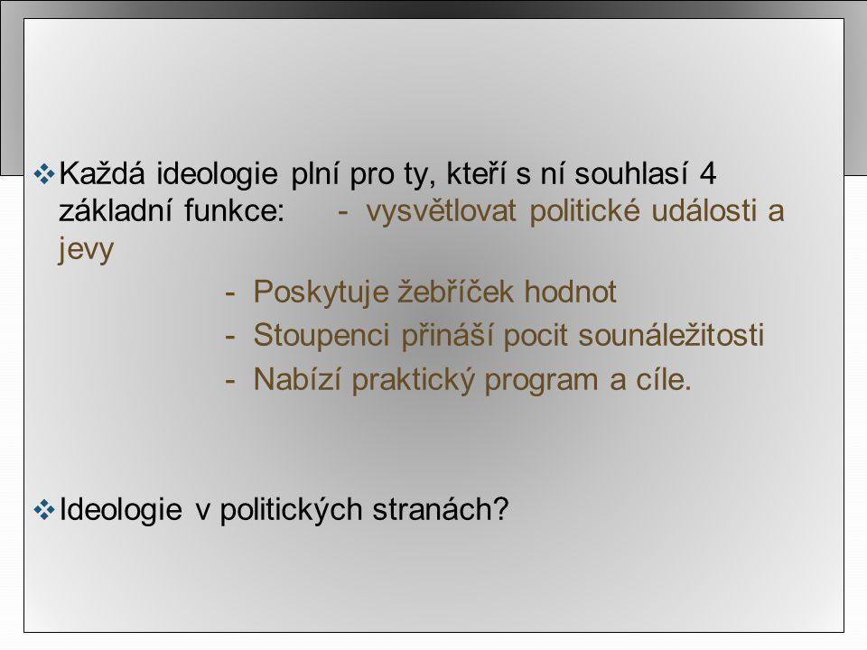 ❖ Každá ideologie plní pro ty, kteří s ní souhlasí 4 základní funkce: - vysvětlovat politické události a jevy - Poskytuje žebříček hodnot - Stoupenci