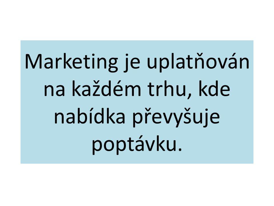 Marketing je uplatňován na každém trhu, kde nabídka převyšuje poptávku.