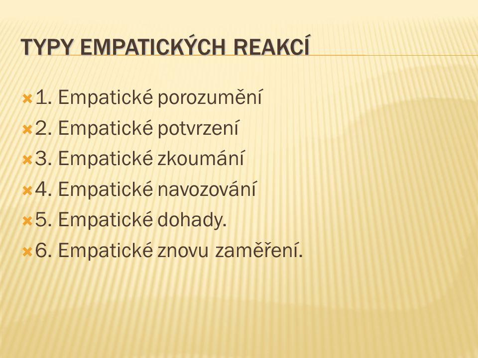 TYPY EMPATICKÝCH REAKCÍ  1. Empatické porozumění  2. Empatické potvrzení  3. Empatické zkoumání  4. Empatické navozování  5. Empatické dohady. 