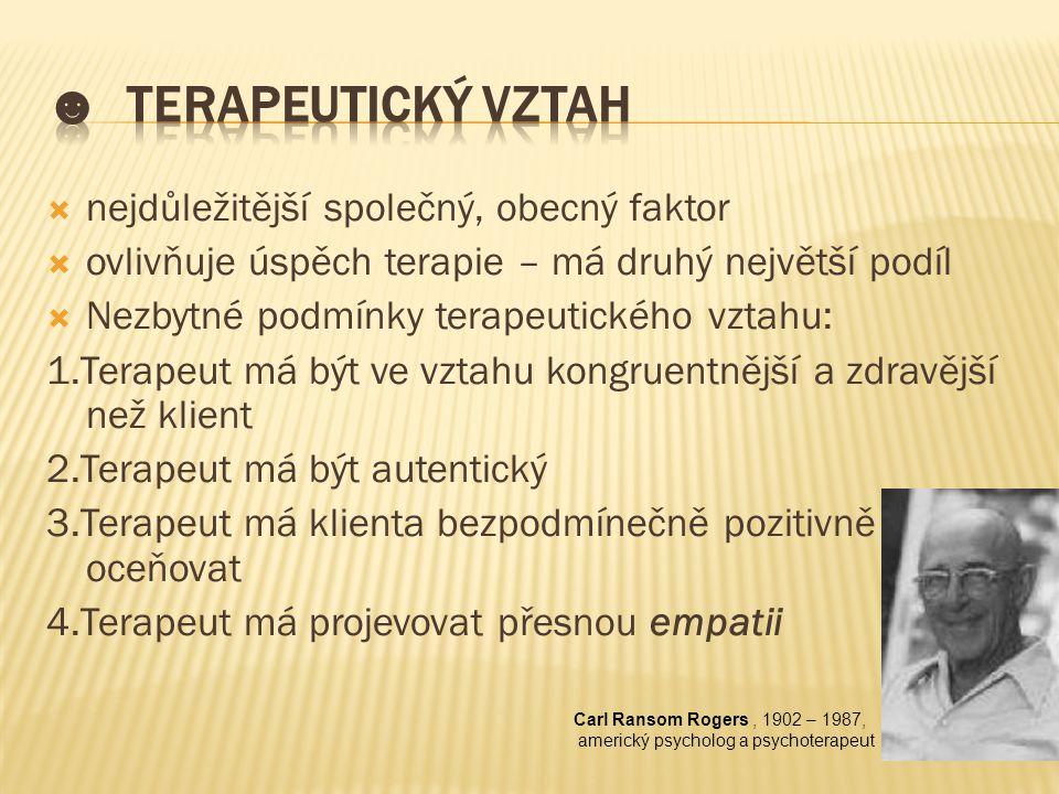  nejdůležitější společný, obecný faktor  ovlivňuje úspěch terapie – má druhý největší podíl  Nezbytné podmínky terapeutického vztahu: 1.Terapeut má být ve vztahu kongruentnější a zdravější než klient 2.Terapeut má být autentický 3.Terapeut má klienta bezpodmínečně pozitivně oceňovat 4.Terapeut má projevovat přesnou empatii Carl Ransom Rogers, 1902 – 1987, americký psycholog a psychoterapeut