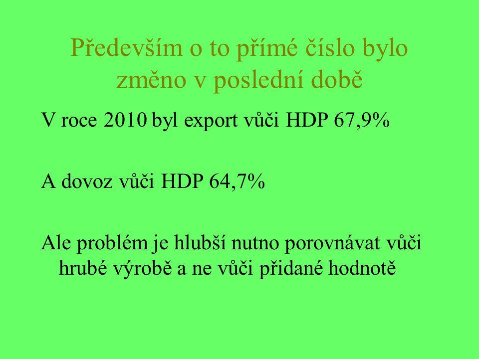 Především o to přímé číslo bylo změno v poslední době V roce 2010 byl export vůči HDP 67,9% A dovoz vůči HDP 64,7% Ale problém je hlubší nutno porovnávat vůči hrubé výrobě a ne vůči přidané hodnotě