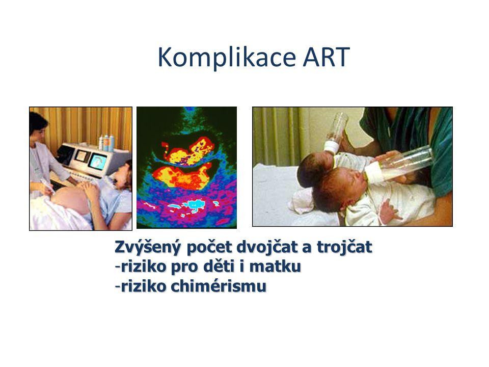 Komplikace ART Zvýšený počet dvojčat a trojčat -riziko pro děti i matku -riziko chimérismu