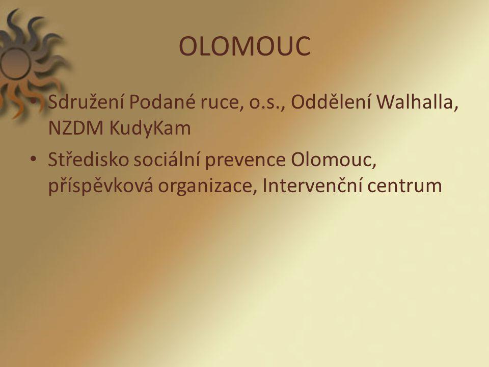 OLOMOUC Sdružení Podané ruce, o.s., Oddělení Walhalla, NZDM KudyKam Středisko sociální prevence Olomouc, příspěvková organizace, Intervenční centrum