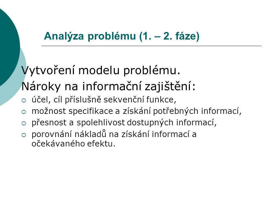 Analýza problému (1. – 2. fáze) Vytvoření modelu problému. Nároky na informační zajištění:  účel, cíl příslušně sekvenční funkce,  možnost specifika