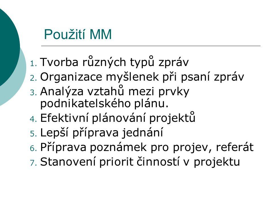 Použití MM 1. Tvorba různých typů zpráv 2. Organizace myšlenek při psaní zpráv 3. Analýza vztahů mezi prvky podnikatelského plánu. 4. Efektivní plánov
