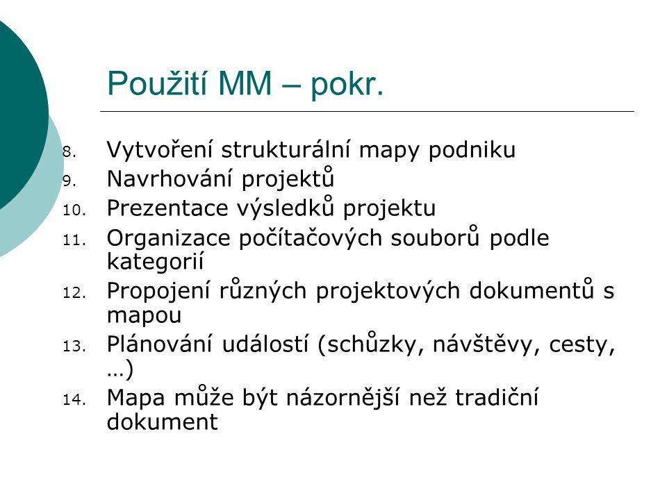 Použití MM – pokr. 8. Vytvoření strukturální mapy podniku 9. Navrhování projektů 10. Prezentace výsledků projektu 11. Organizace počítačových souborů