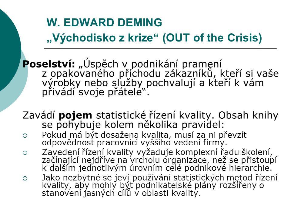 """W. EDWARD DEMING """"Východisko z krize"""" (OUT of the Crisis) Poselství: """"Úspěch v podnikání pramení z opakovaného příchodu zákazníků, kteří si vaše výrob"""