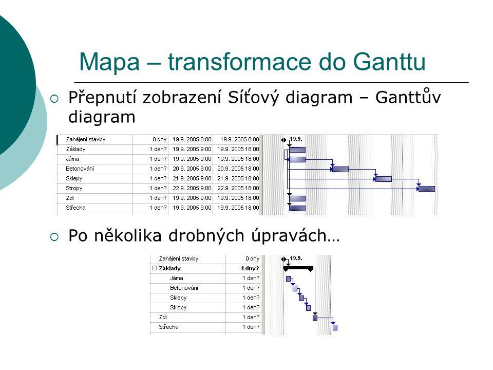 Mapa – transformace do Ganttu  Přepnutí zobrazení Síťový diagram – Ganttův diagram  Po několika drobných úpravách…