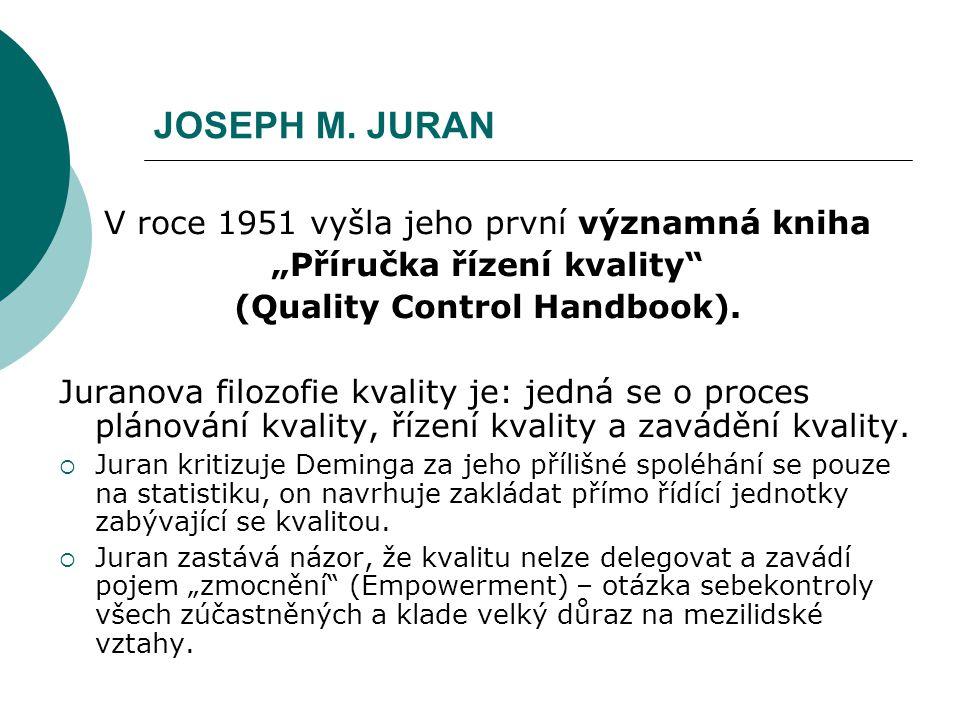 """JOSEPH M. JURAN V roce 1951 vyšla jeho první významná kniha """"Příručka řízení kvality"""" (Quality Control Handbook). Juranova filozofie kvality je: jedná"""