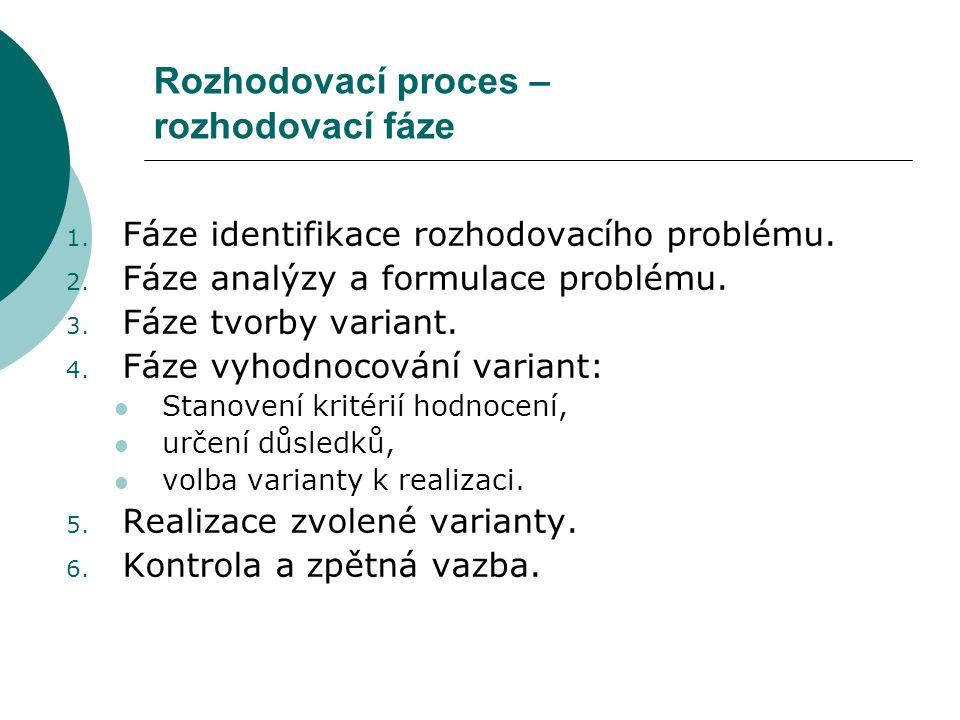Rozhodovací proces – rozhodovací fáze 1. Fáze identifikace rozhodovacího problému. 2. Fáze analýzy a formulace problému. 3. Fáze tvorby variant. 4. Fá