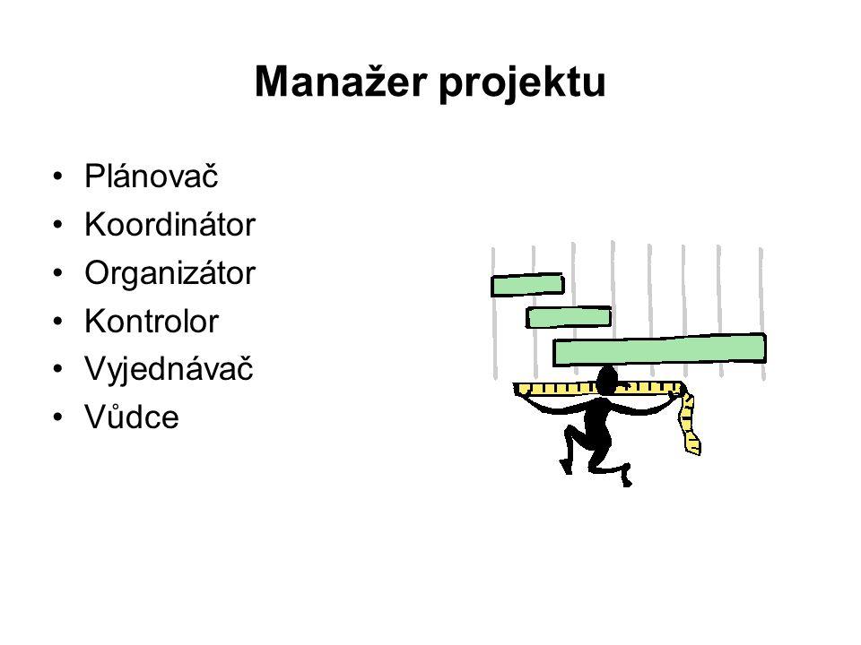 Manažer projektu Plánovač Koordinátor Organizátor Kontrolor Vyjednávač Vůdce