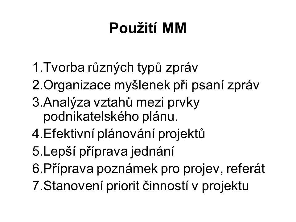 Použití MM 1.Tvorba různých typů zpráv 2.Organizace myšlenek při psaní zpráv 3.Analýza vztahů mezi prvky podnikatelského plánu. 4.Efektivní plánování