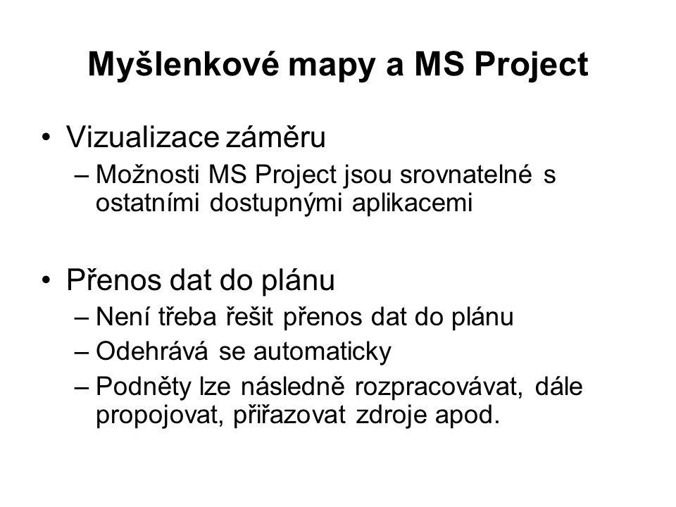 Myšlenkové mapy a MS Project Vizualizace záměru –Možnosti MS Project jsou srovnatelné s ostatními dostupnými aplikacemi Přenos dat do plánu –Není třeb