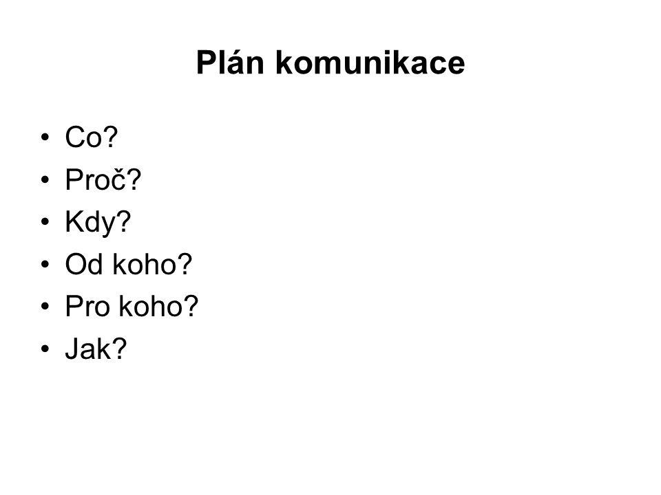 Plán komunikace Co? Proč? Kdy? Od koho? Pro koho? Jak?