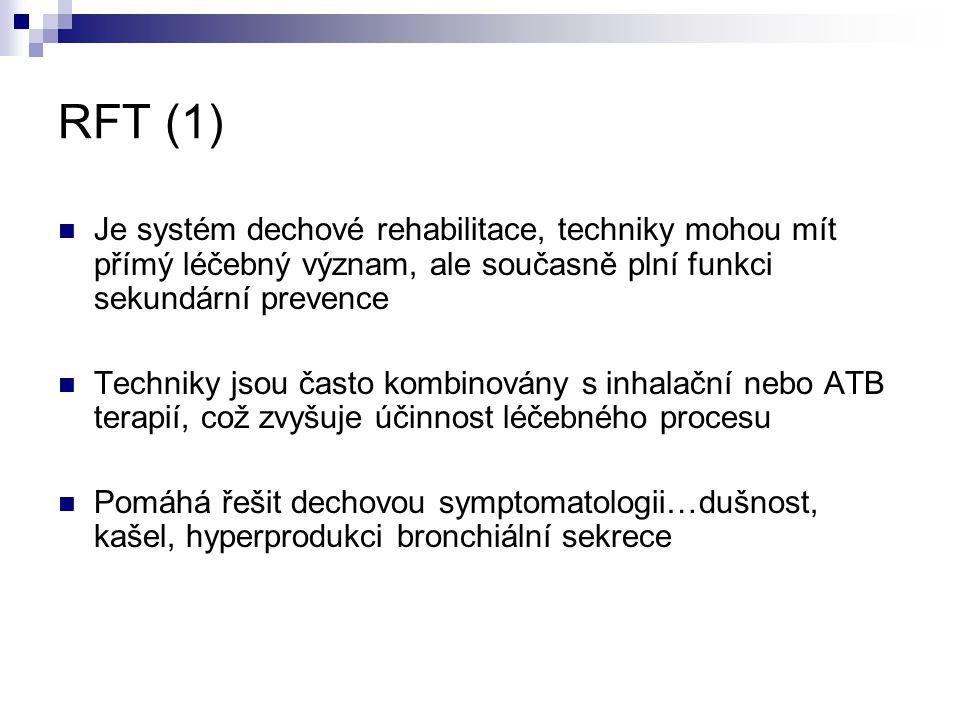 RFT (1) Je systém dechové rehabilitace, techniky mohou mít přímý léčebný význam, ale současně plní funkci sekundární prevence Techniky jsou často kombinovány s inhalační nebo ATB terapií, což zvyšuje účinnost léčebného procesu Pomáhá řešit dechovou symptomatologii…dušnost, kašel, hyperprodukci bronchiální sekrece