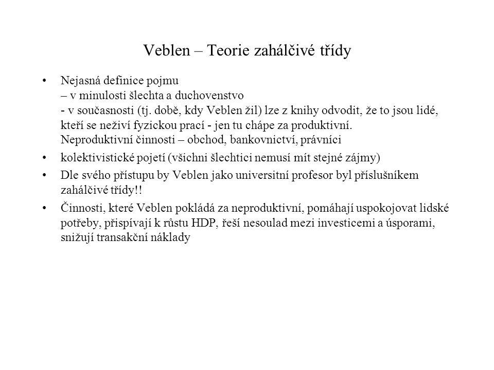 Veblen – Teorie zahálčivé třídy Nejasná definice pojmu – v minulosti šlechta a duchovenstvo - v současnosti (tj. době, kdy Veblen žil) lze z knihy odv