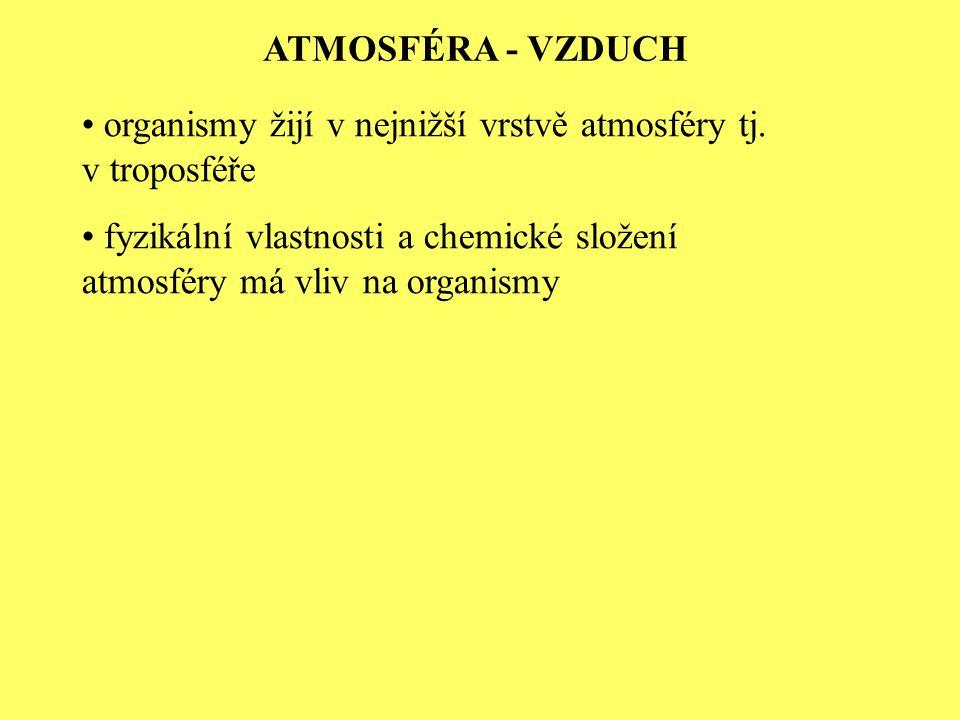ATMOSFÉRA - VZDUCH organismy žijí v nejnižší vrstvě atmosféry tj.
