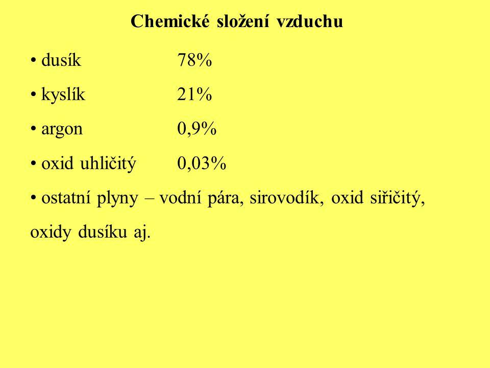 Chemické složení vzduchu dusík78% kyslík 21% argon0,9% oxid uhličitý0,03% ostatní plyny – vodní pára, sirovodík, oxid siřičitý, oxidy dusíku aj.