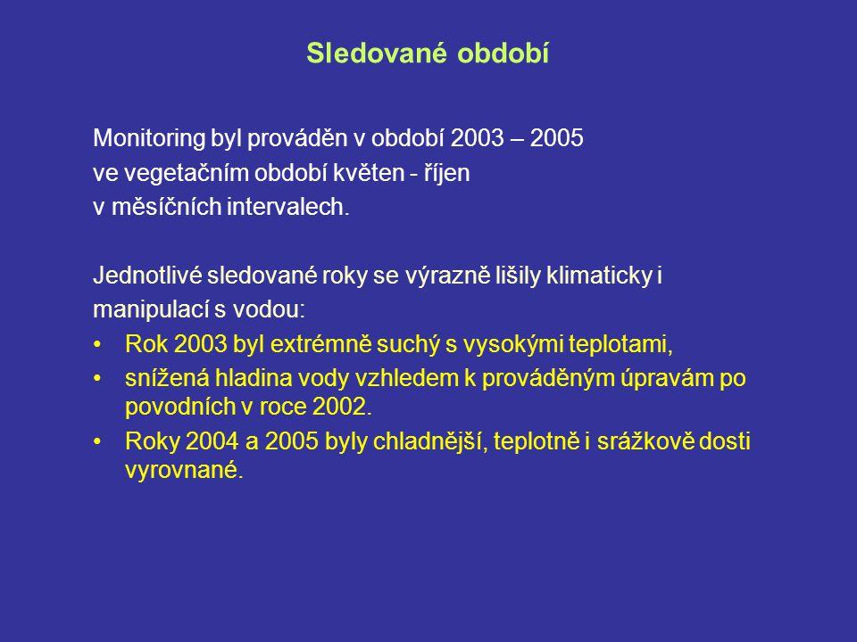 Prováděná stanovení: zonační odběry - hladinová vrstva (0-30cm), 2 m, 5 m, 10 m, (20 m), dno, mikroskopické kvalitativní a kvantitativní stanovení fytoplanktonu, zahuštěného pomocí ultrafiltrace (aparatura na kvantitativní stanovení fytoplanktonu dle Marvana), vyhodnocení podílu sinic (Cyanobacteria) ve fytoplanktonu, v roce 2003 stanovení sinic v epilimniu filtrací vody přes planktonní síť (průměrný vzorek z vrstvy 0-5 m), stanovení drobného biosestonu dle ČSN 75 7712, stanovení koncentrace chlorofylu a dle ČSN ISO 10260/1996 stanovení trofického potenciálu vody dle TNV 75 7741 (ve vzorcích, odebraných ve stejných profilech jako vzorky pro chemické analýzy).