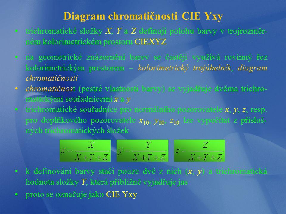 Diagram chromatičnosti CIE Yxy trichromatické složky X, Y a Z definují polohu barvy v trojrozměr- ném kolorimetrickém prostoru CIEXYZ na geometrické z