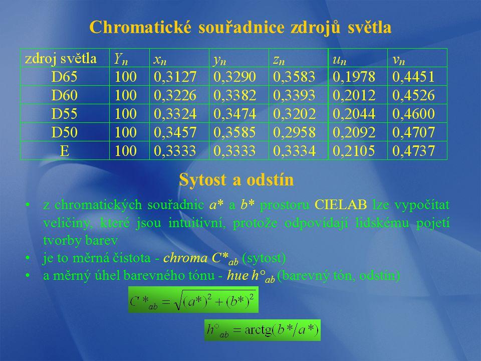 Chromatické souřadnice zdrojů světla z chromatických souřadnic a* a b* prostoru CIELAB lze vypočítat veličiny, které jsou intuitivní, protože odpovída
