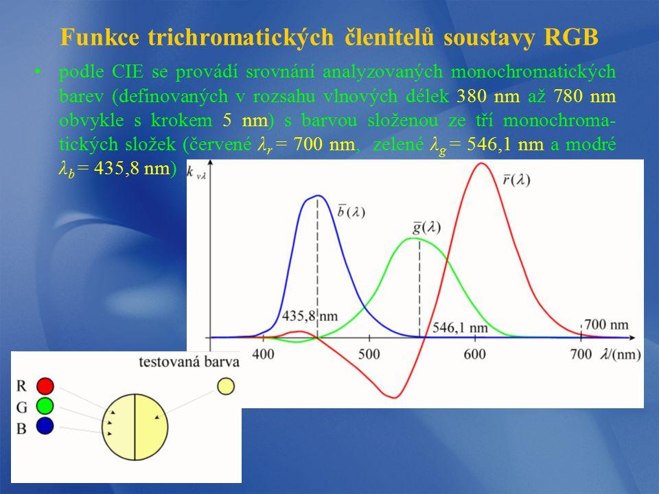 Funkce trichromatických členitelů soustavy RGB podle CIE se provádí srovnání analyzovaných monochromatických barev (definovaných v rozsahu vlnových dé