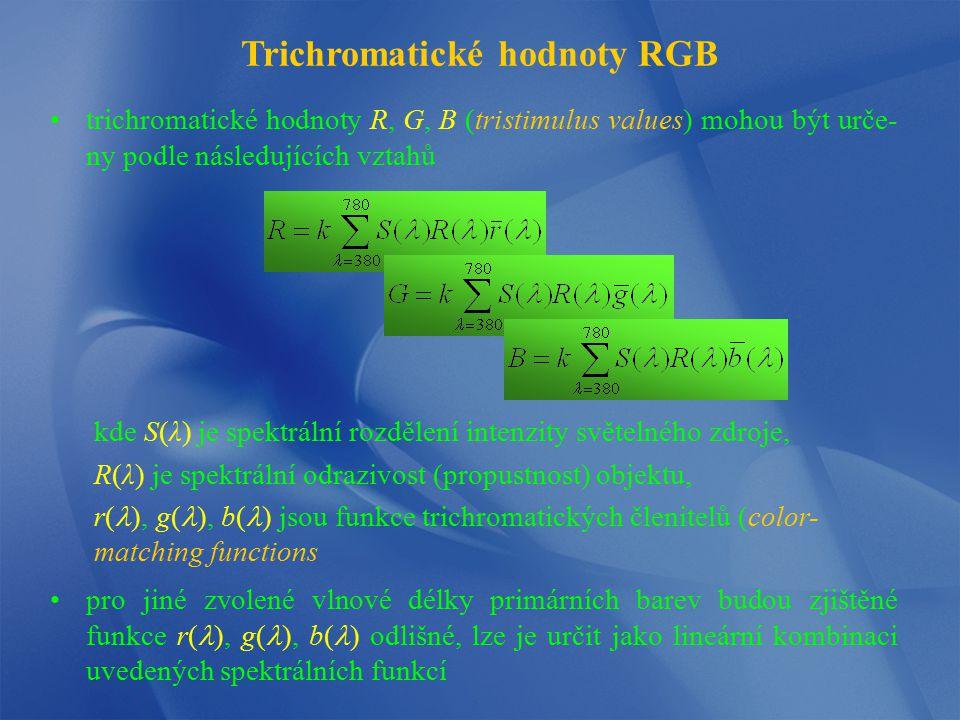 Funkce normálního pozorovatele CIE 1931 nevýhodou trichromatických členitelů R, G, B je, že nabývají pro ně- které vlnové délky záporných hodnot CIE navrhla modelové zdroje světla (metamerické ke zdrojům CIE RGB), kterým odpovídají kladné funkce trichromatických členitelů takto transformované funkce se nazývají funkce trichromatických členitelů CIE nebo funkce normálního pozorovatele CIE 1931