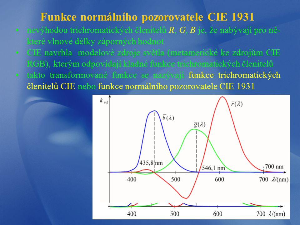 Funkce trichromatických členitelů soustavy XYZ spektrální charakteristiky odpovídajících zdrojů světla jsou metamerické k světelným zdrojům CIE RGB pozorovatele byly definovány tak, aby funkce pozorovatele (color-matching functions) nabývaly pouze kladných hodnot to je možné pouze tehdy, když hypotetické osvětlení nabývá pro určité vlnové délky hodnot záporných